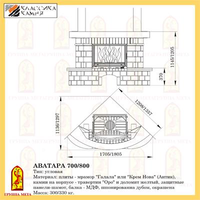 Аватара схема